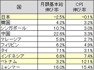 日本人は低賃金で一生懸命働くのに、なぜ日本経済は衰退の一途を辿っているのか ->画像>9枚